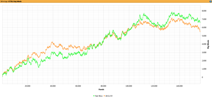 antes 24-9-2014 poker